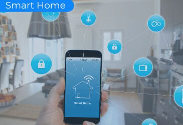 Survey: The Future of the Telco-Connected Home